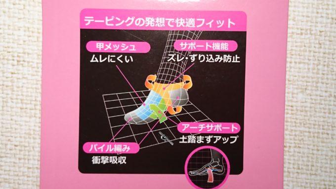 3COINS×グンゼの靴下の説明書き。アーチサポートに関する図説。